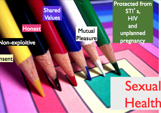 making healthy sexual decisions